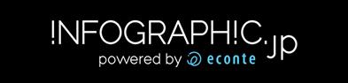 インフォグラフィックス by econte